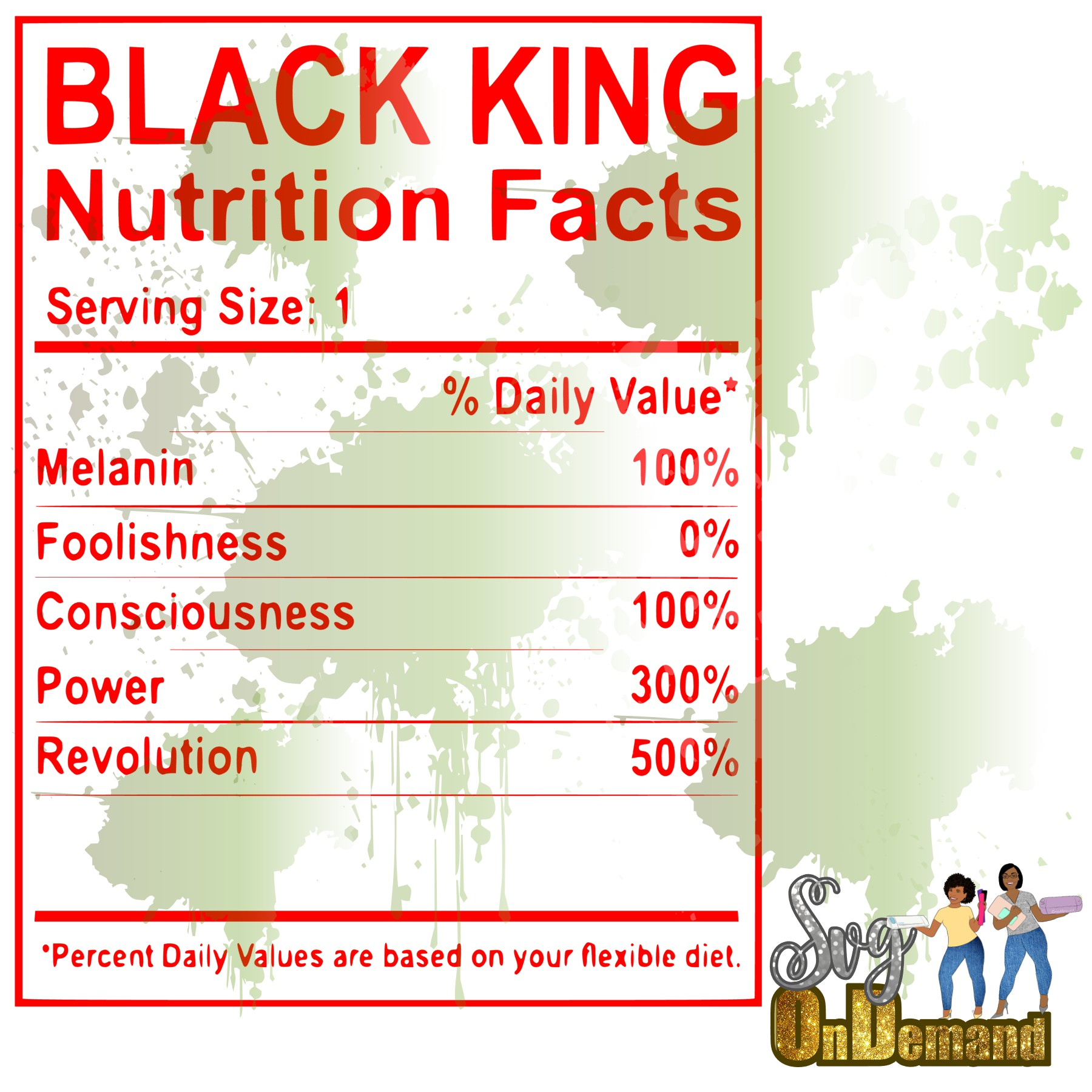 Black Man Nutrition Facts